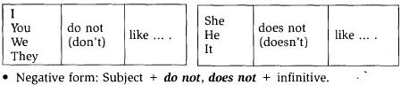 10b-1 presente simple en ingles