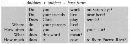 10b-4 presente simple en ingles