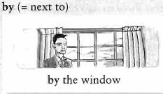 11b Preposiciones de lugar