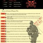 Lectura en INGLES – Infografia: ARMAS QUIMICAS