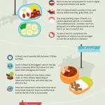 Lectura en inglés: Almuerzos del mundo – INFOGRAFIA