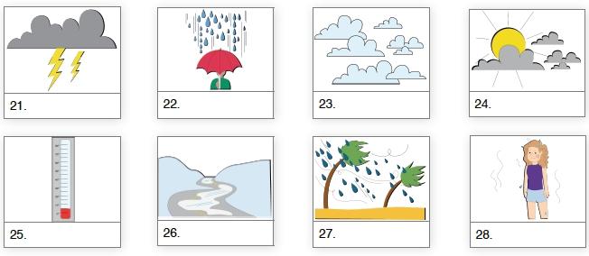 describir el clima en ingles3