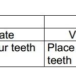 Pronunciación de la th en inglés – Lección de inglés con audio