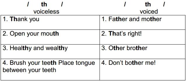 leccion de pronunciacion th 3