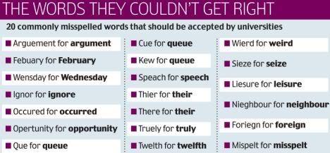 palabras mal escritas mas comunes