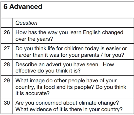 a2 english language coursework investigation ideas
