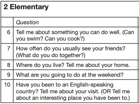 preguntas examen oral de ingles nivel elementary