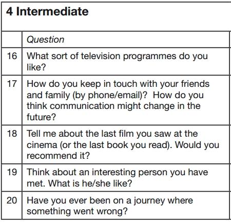 preguntas examen oral de ingles nivel intermediate