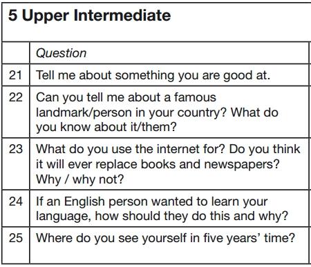 preguntas examen oral de ingles nivel upper intermediate