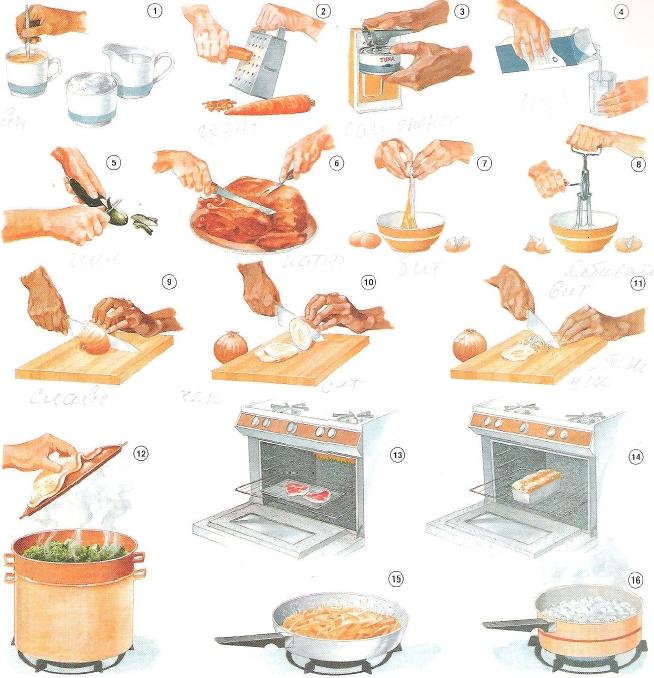 lista de verbos para cocinar verbos culinarios