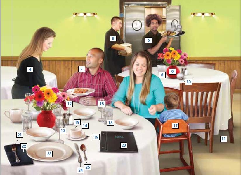 vocabulario restaurante en ingles 2