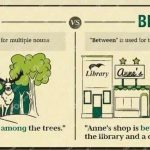 Diferencias entre BETWEEN y AMONG – Errores Comunes en Inglés