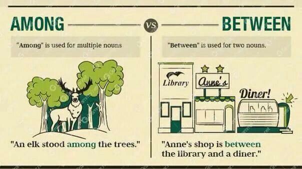 diferencias entre between y among